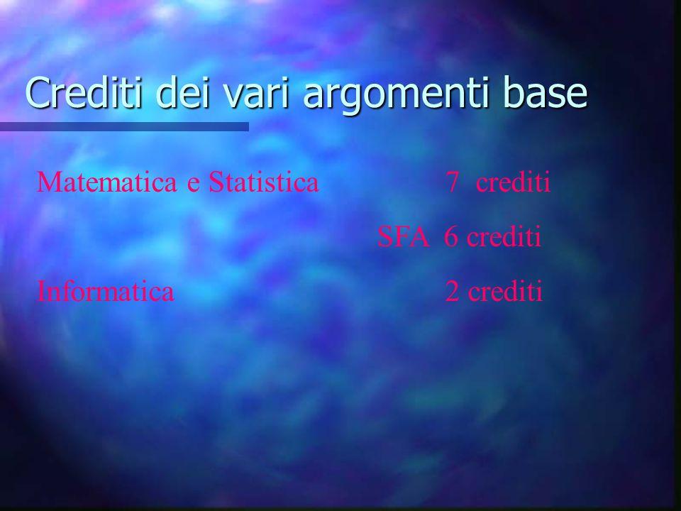 Crediti dei vari argomenti base Matematica e Statistica7 crediti SFA 6 crediti Informatica2 crediti