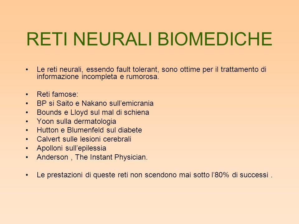 RETI NEURALI BIOMEDICHE Le reti neurali, essendo fault tolerant, sono ottime per il trattamento di informazione incompleta e rumorosa. Reti famose: BP
