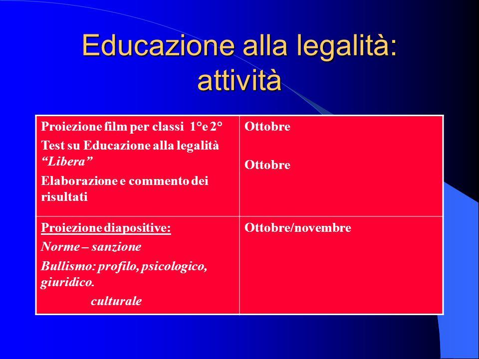 """Educazione alla legalità: attività Proiezione film per classi 1°e 2° Test su Educazione alla legalità """"Libera"""" Elaborazione e commento dei risultati O"""