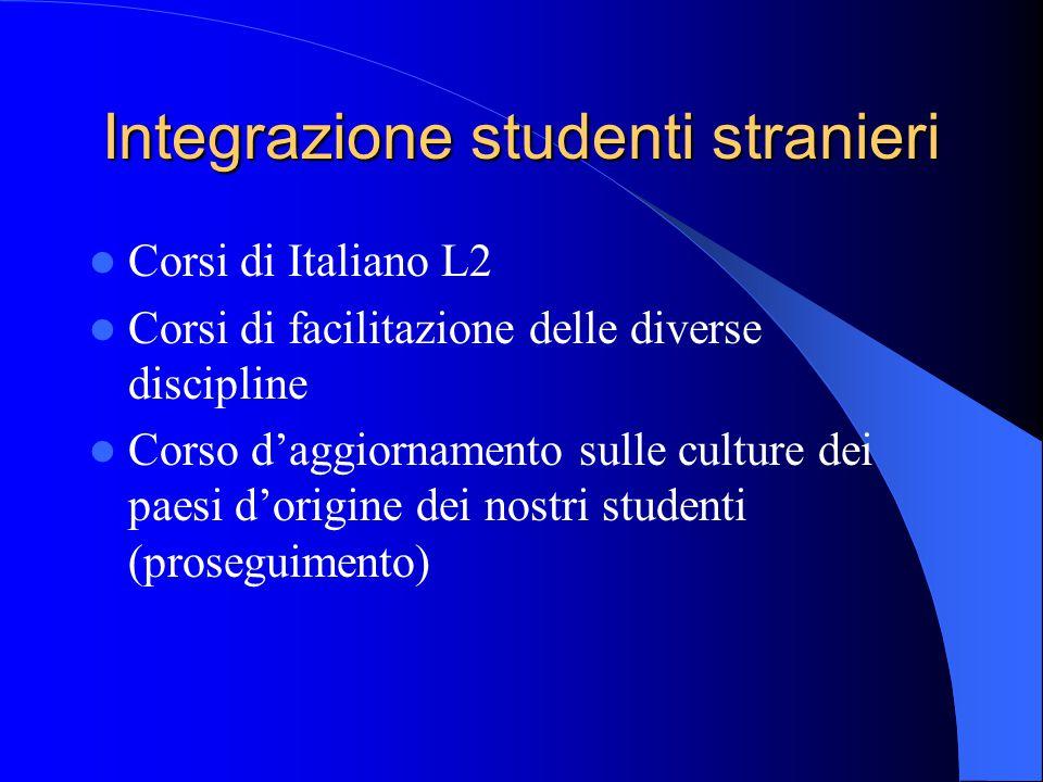 Integrazione studenti stranieri Corsi di Italiano L2 Corsi di facilitazione delle diverse discipline Corso d'aggiornamento sulle culture dei paesi d'o