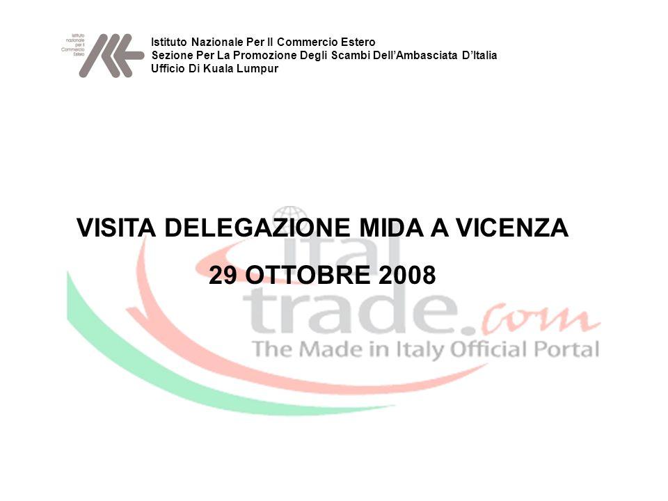 Esportazioni Italiane in Malaysia Per Gruppi Di Prodotto (valori in milioni di euro- Tasso di cambio EUR 1,00 = RM 5,00) Gen – Giu 2007Gen – Giu 2008Quote (%)Var.