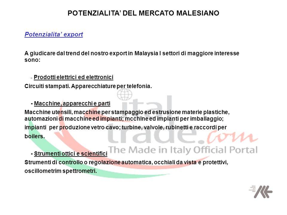 POTENZIALITA' DEL MERCATO MALESIANO Potenzialita' export A giudicare dal trend del nostro export in Malaysia I settori di maggiore interesse sono: - Prodotti elettrici ed elettronici Circuiti stampati.