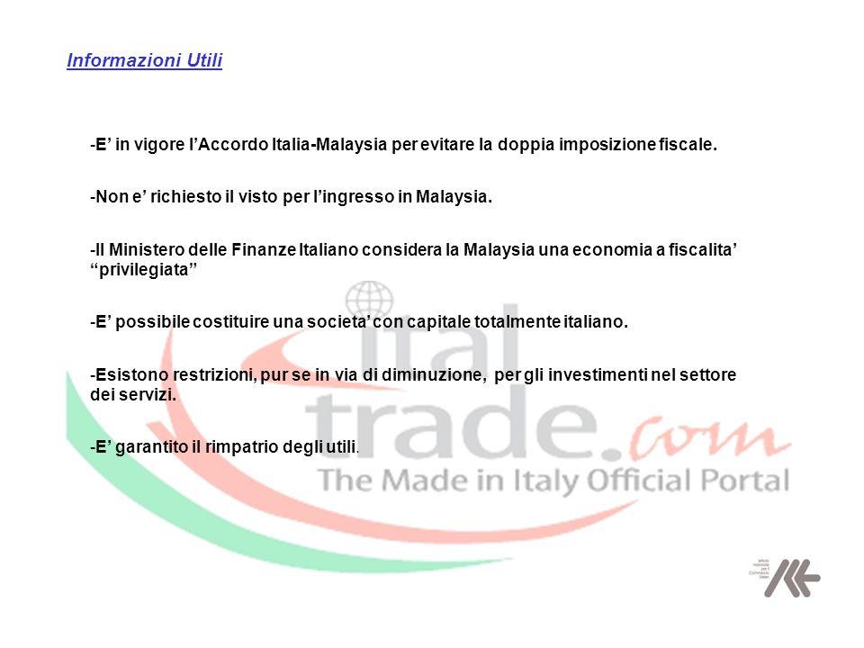 Informazioni Utili -E' in vigore l'Accordo Italia-Malaysia per evitare la doppia imposizione fiscale.