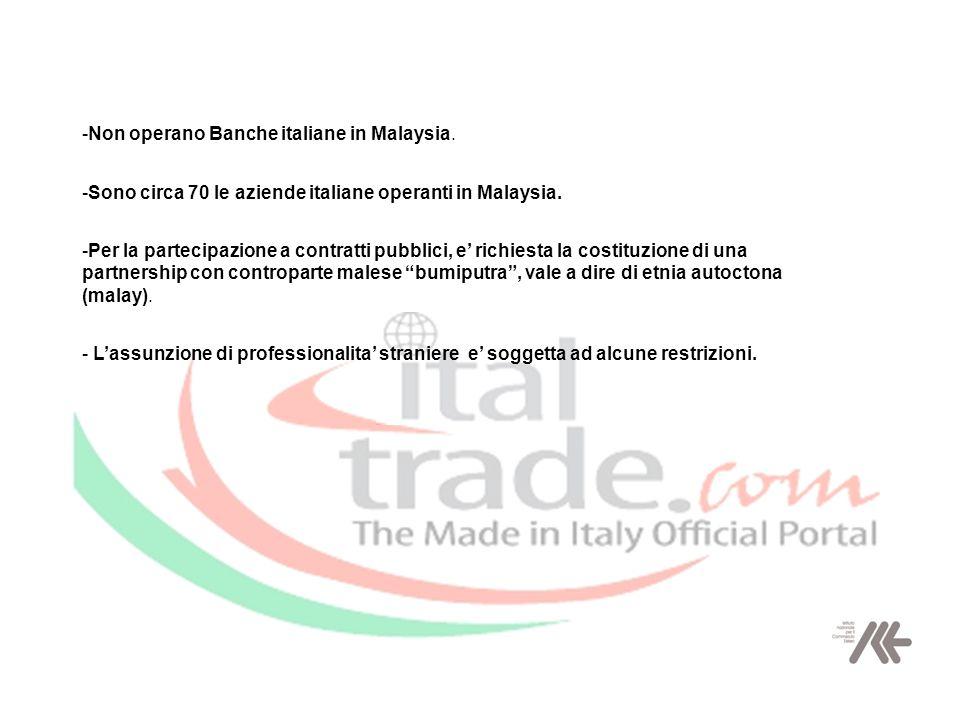 -Non operano Banche italiane in Malaysia. -Sono circa 70 le aziende italiane operanti in Malaysia.