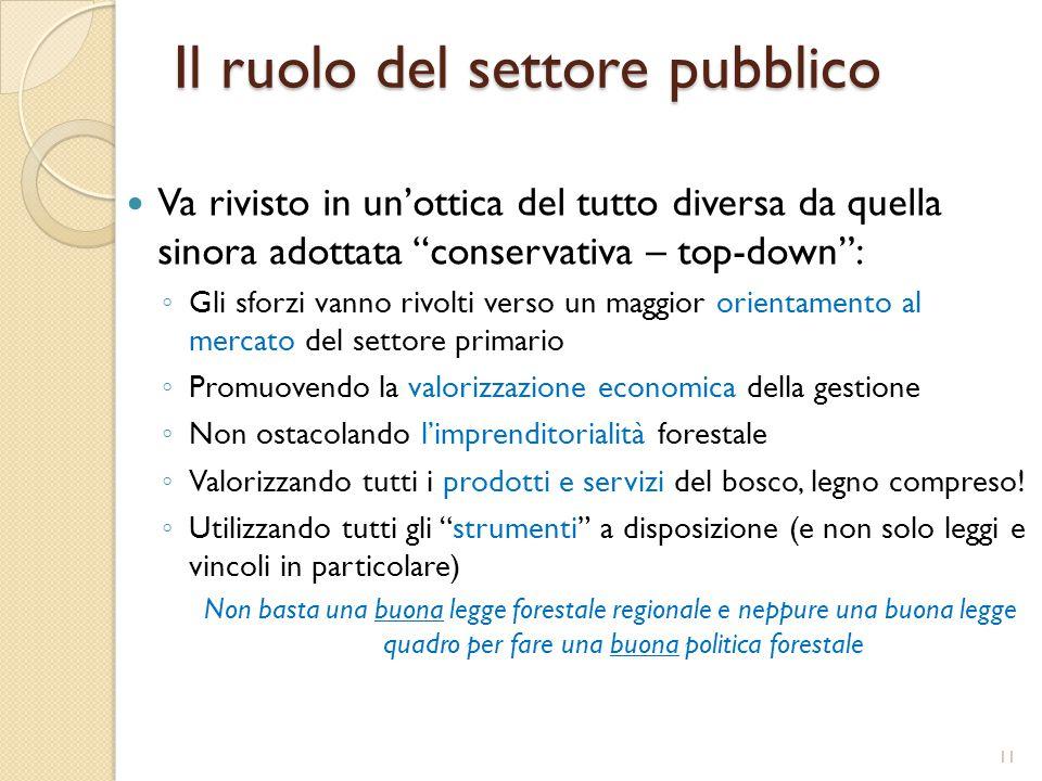 """Il ruolo del settore pubblico Va rivisto in un'ottica del tutto diversa da quella sinora adottata """"conservativa – top-down"""": ◦ Gli sforzi vanno rivolt"""