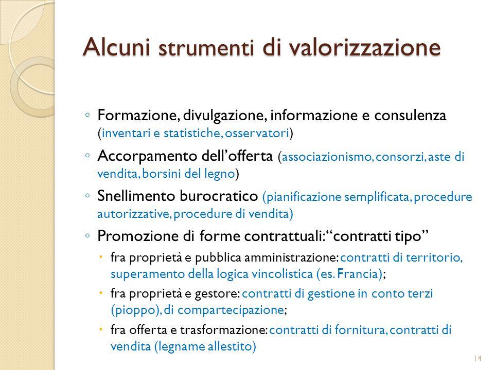 Alcuni strumenti di valorizzazione ◦ Formazione, divulgazione, informazione e consulenza (inventari e statistiche, osservatori) ◦ Accorpamento dell'of