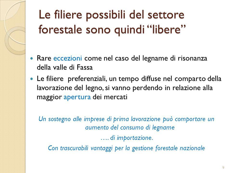 """Le filiere possibili del settore forestale sono quindi """"libere"""" Rare eccezioni come nel caso del legname di risonanza della valle di Fassa Le filiere"""