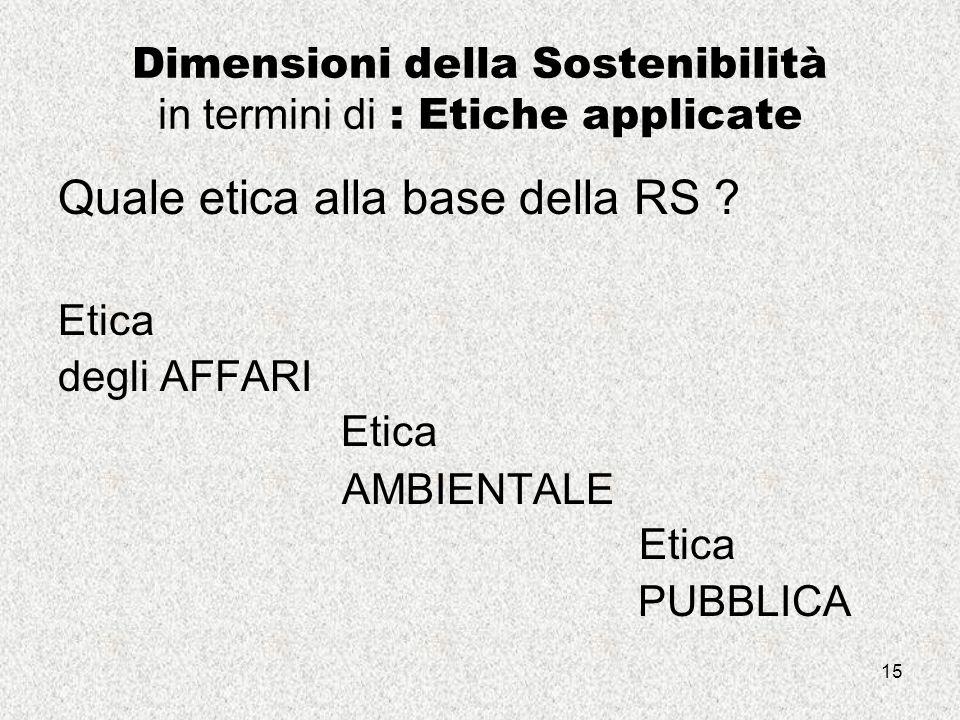 15 Dimensioni della Sostenibilità in termini di : Etiche applicate Quale etica alla base della RS .