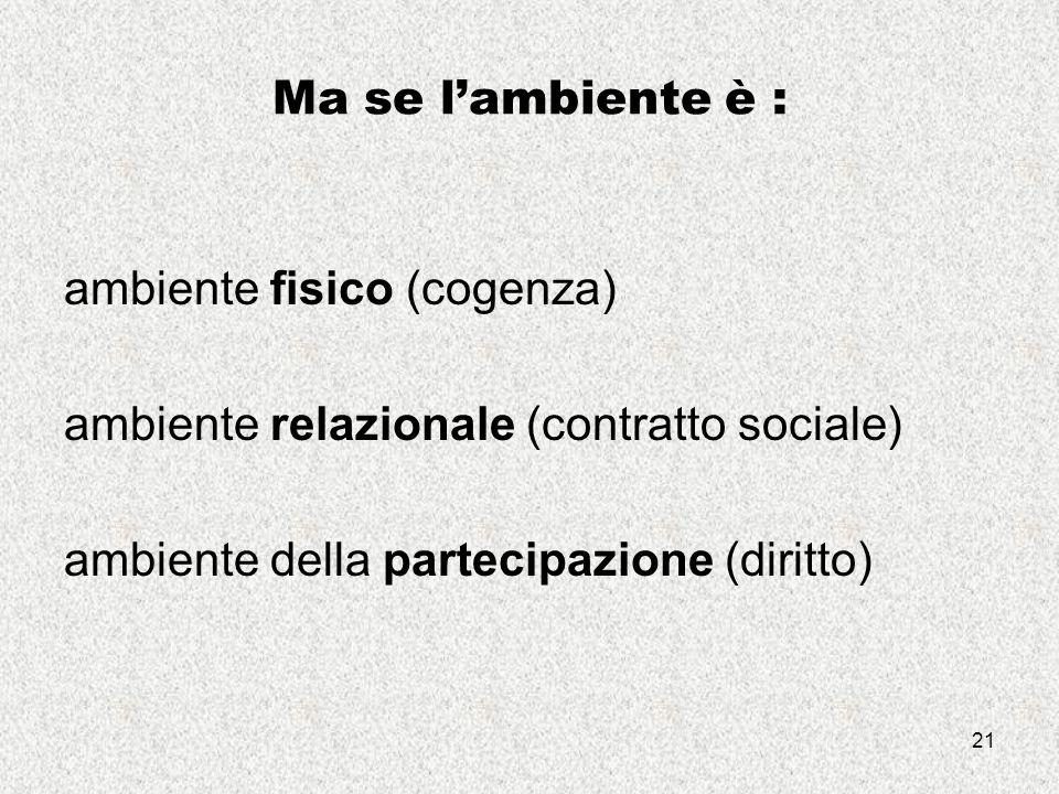 21 Ma se l'ambiente è : ambiente fisico (cogenza) ambiente relazionale (contratto sociale) ambiente della partecipazione (diritto)
