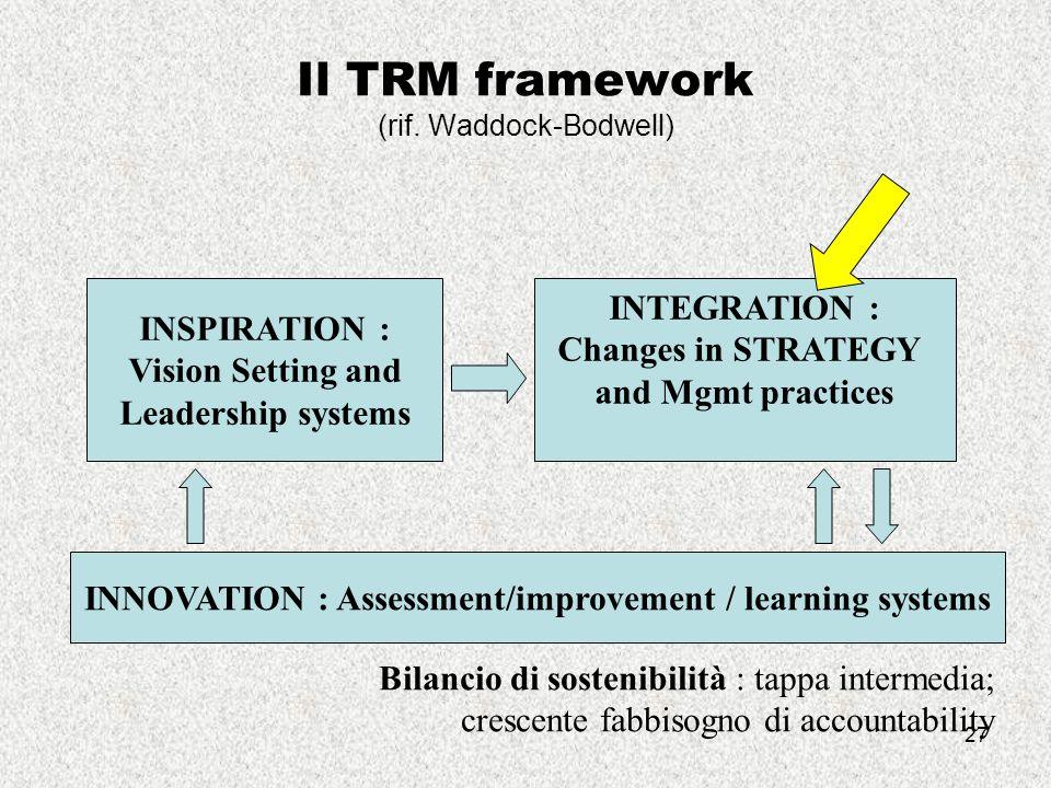 27 Il TRM framework (rif.