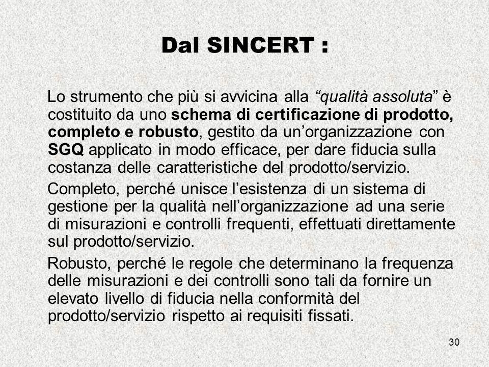 30 Dal SINCERT : Lo strumento che più si avvicina alla qualità assoluta è costituito da uno schema di certificazione di prodotto, completo e robusto, gestito da un'organizzazione con SGQ applicato in modo efficace, per dare fiducia sulla costanza delle caratteristiche del prodotto/servizio.