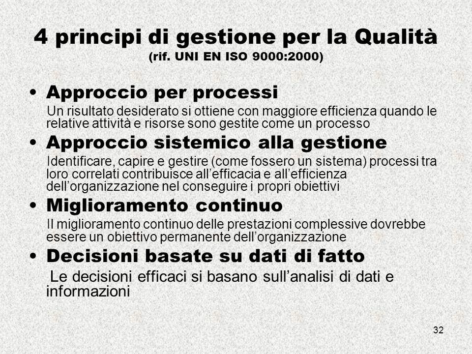 32 4 principi di gestione per la Qualità (rif.