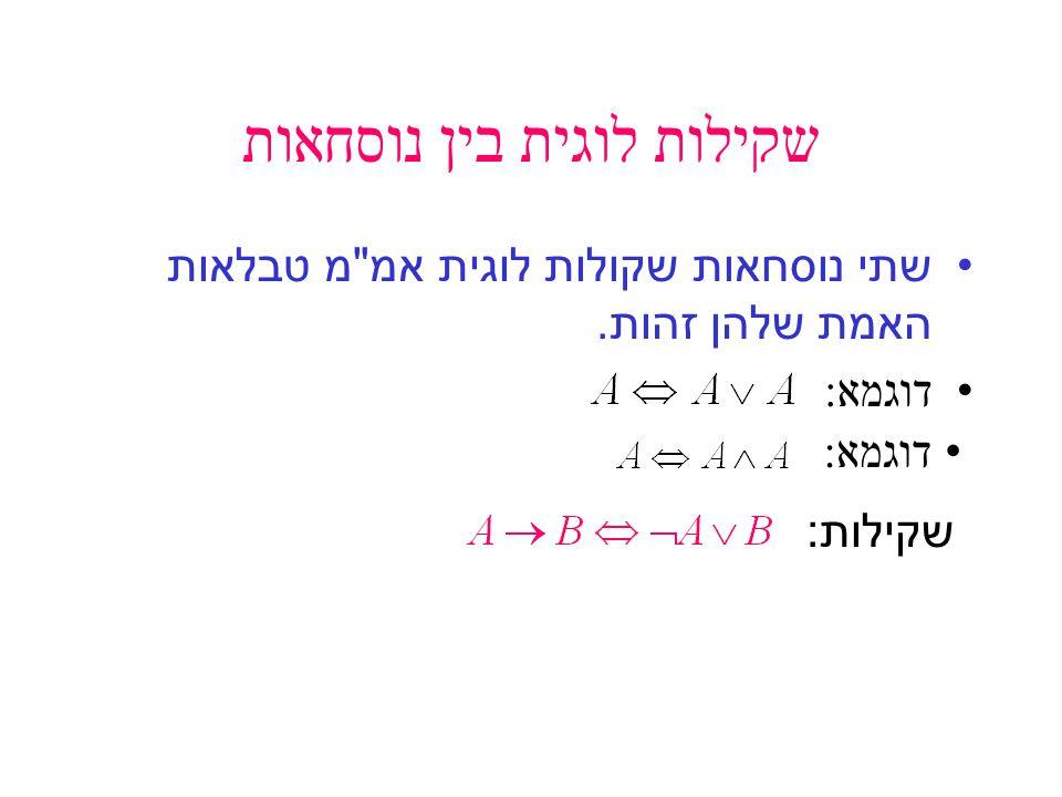 בהינתן פסוקים, ניתן לבנות מהן פסוקים חדשים בעזרת הקשרים הבאים: 5. אם ורק אם טבלת אמת :