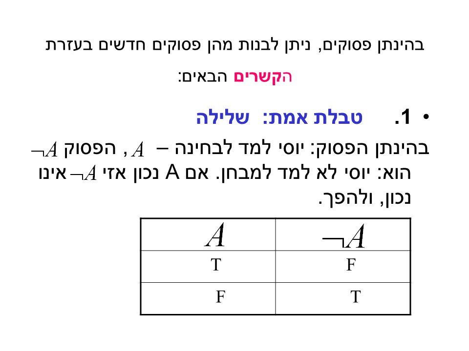 מושגים בסיסיים בלוגיקה הלוגיקה היא תורה שמטרתה לנסח בצורה פורמלית את תורת הדדוקציה, כלומר כיצד ניתן להסיק מסקנות חדשות מהנחות המקובלות על כולם כנכונות.