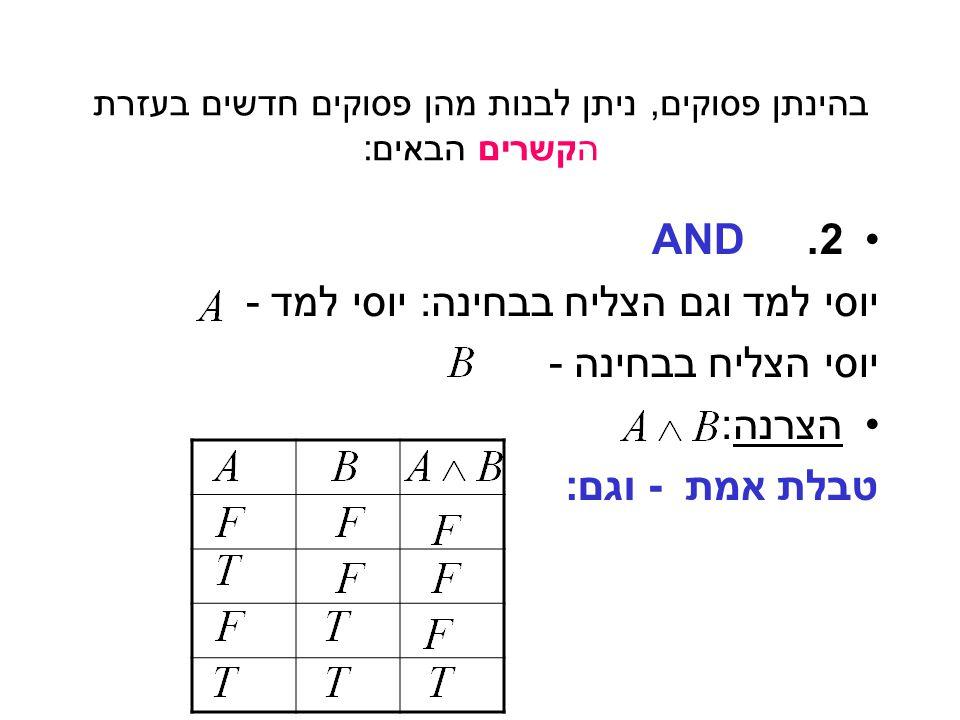 בהינתן פסוקים, ניתן לבנות מהן פסוקים חדשים בעזרת הקשרים הבאים: 1.