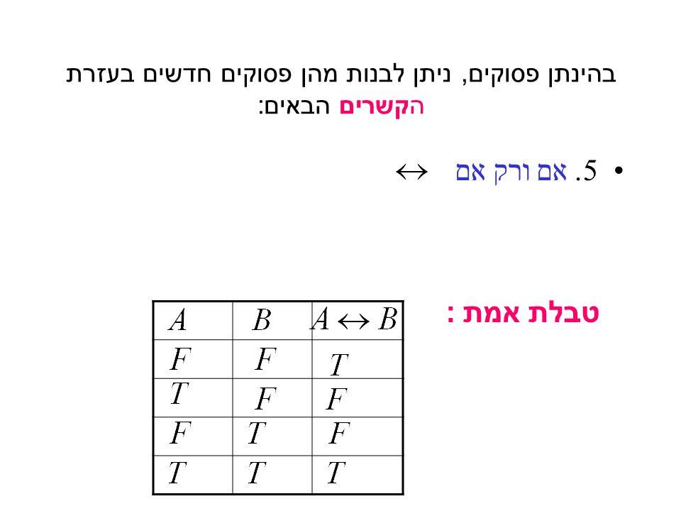בהינתן פסוקים, ניתן לבנות מהן פסוקים חדשים בעזרת הקשרים הבאים: 4. אם אז טבלת אמת :