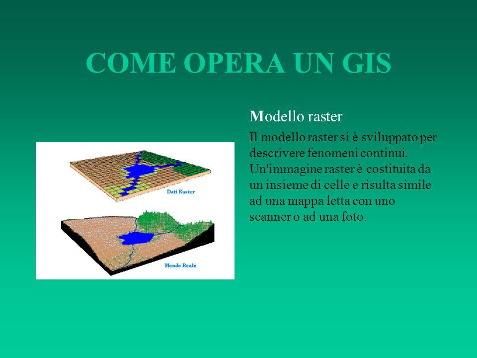 COME OPERA UN GIS Modello raster Il modello raster si è sviluppato per descrivere fenomeni continui. Un'immagine raster è costituita da un insieme di