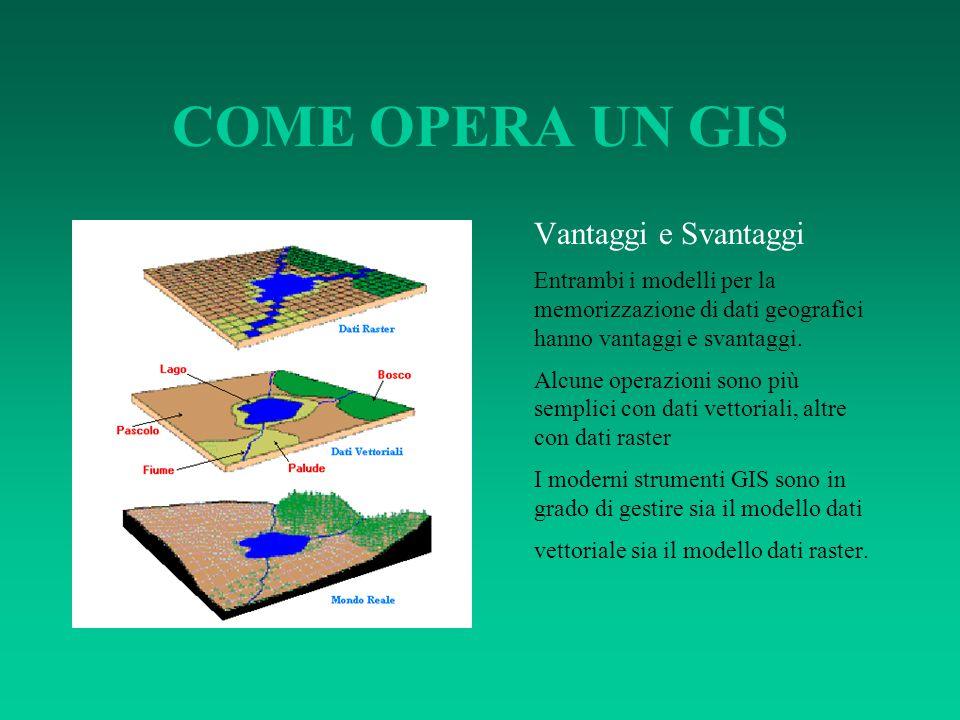 COME OPERA UN GIS Vantaggi e Svantaggi Entrambi i modelli per la memorizzazione di dati geografici hanno vantaggi e svantaggi. Alcune operazioni sono