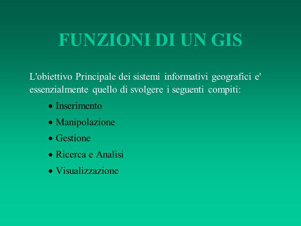 FUNZIONI DI UN GIS L'obiettivo Principale dei sistemi informativi geografici e' essenzialmente quello di svolgere i seguenti compiti:  Inserimento 