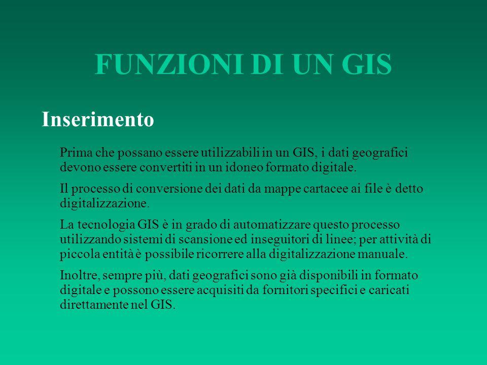 FUNZIONI DI UN GIS Inserimento Prima che possano essere utilizzabili in un GIS, i dati geografici devono essere convertiti in un idoneo formato digita