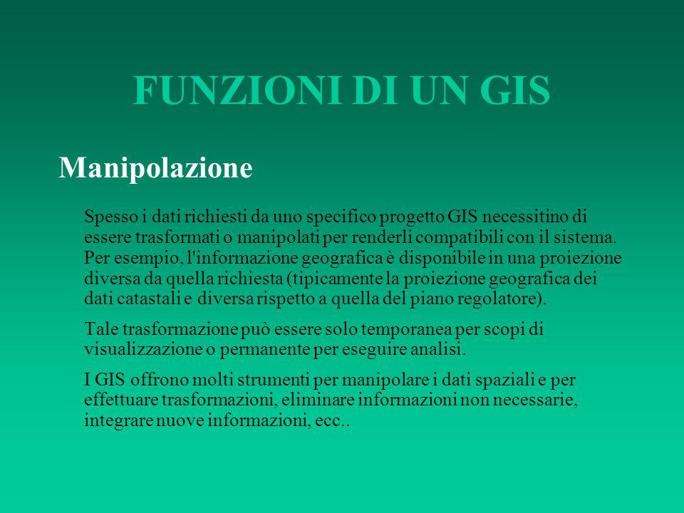 FUNZIONI DI UN GIS Manipolazione Spesso i dati richiesti da uno specifico progetto GIS necessitino di essere trasformati o manipolati per renderli com