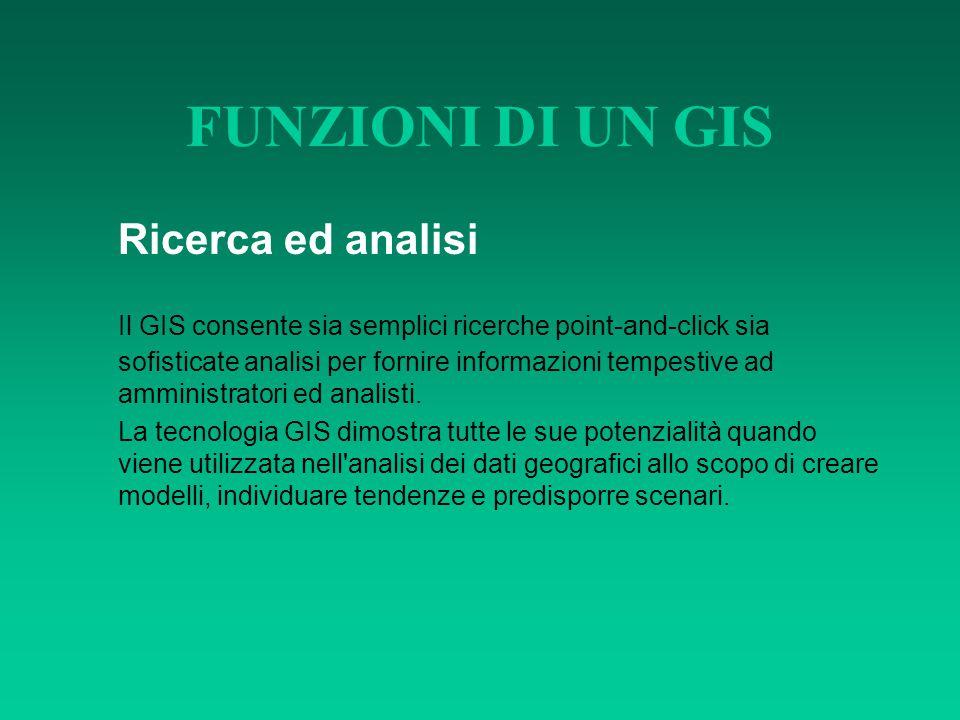 FUNZIONI DI UN GIS Ricerca ed analisi Il GIS consente sia semplici ricerche point-and-click sia sofisticate analisi per fornire informazioni tempestiv