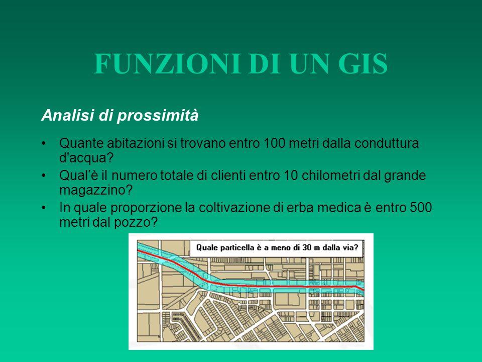 FUNZIONI DI UN GIS Analisi di prossimità Quante abitazioni si trovano entro 100 metri dalla conduttura d'acqua? Qual'è il numero totale di clienti ent