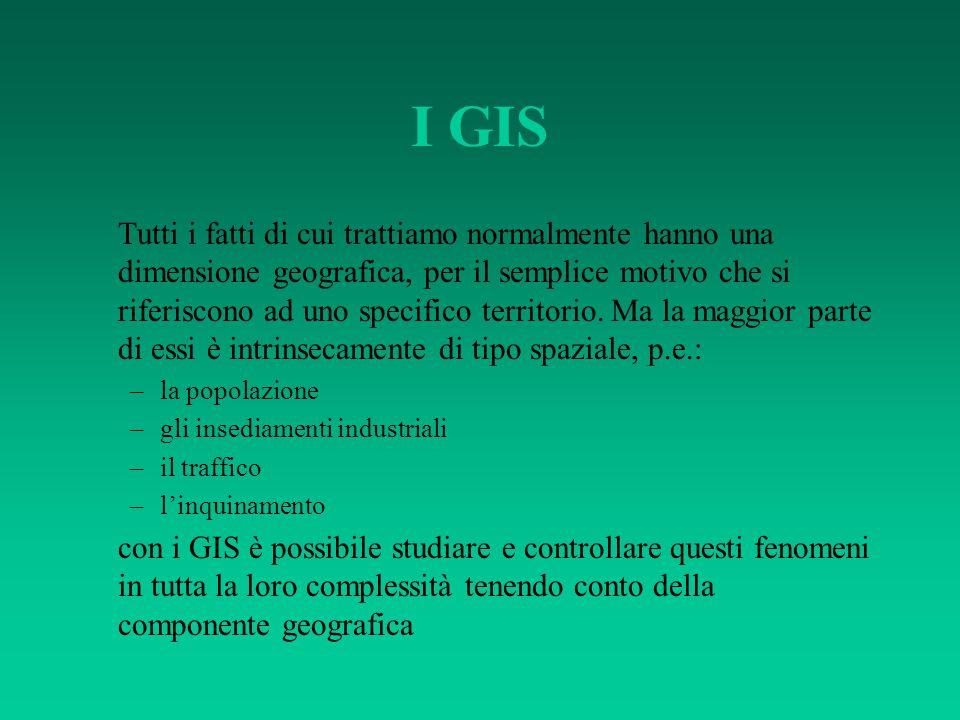 I GIS Tutti i fatti di cui trattiamo normalmente hanno una dimensione geografica, per il semplice motivo che si riferiscono ad uno specifico territori
