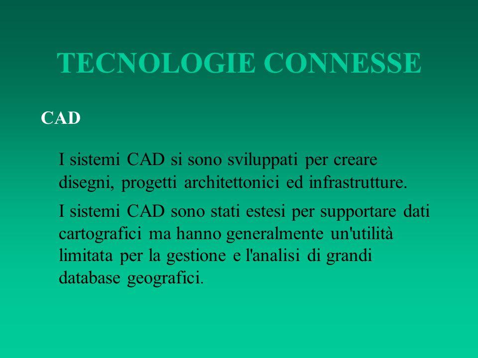 TECNOLOGIE CONNESSE CAD I sistemi CAD si sono sviluppati per creare disegni, progetti architettonici ed infrastrutture. I sistemi CAD sono stati estes