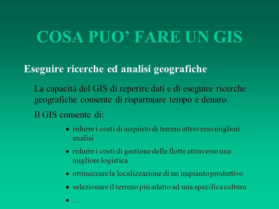COSA PUO' FARE UN GIS Eseguire ricerche ed analisi geografiche La capacità del GIS di reperire dati e di eseguire ricerche geografiche consente di ris