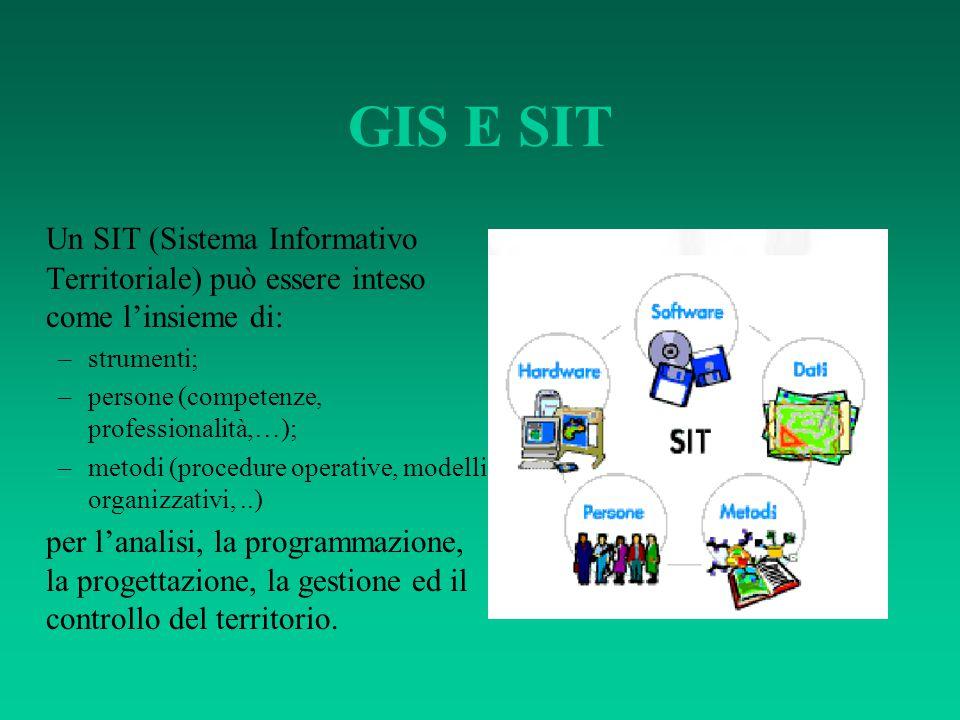 GIS E SIT Un SIT (Sistema Informativo Territoriale) può essere inteso come l'insieme di: –strumenti; –persone (competenze, professionalità,…); –metodi