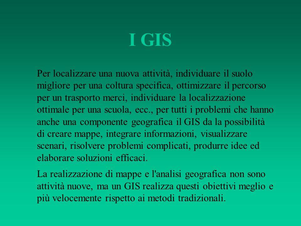 I GIS Per localizzare una nuova attività, individuare il suolo migliore per una coltura specifica, ottimizzare il percorso per un trasporto merci, ind