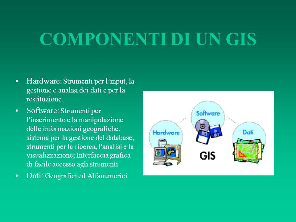 COMPONENTI DI UN GIS Hardware: Strumenti per l'input, la gestione e analisi dei dati e per la restituzione. Software: Strumenti per l'inserimento e la