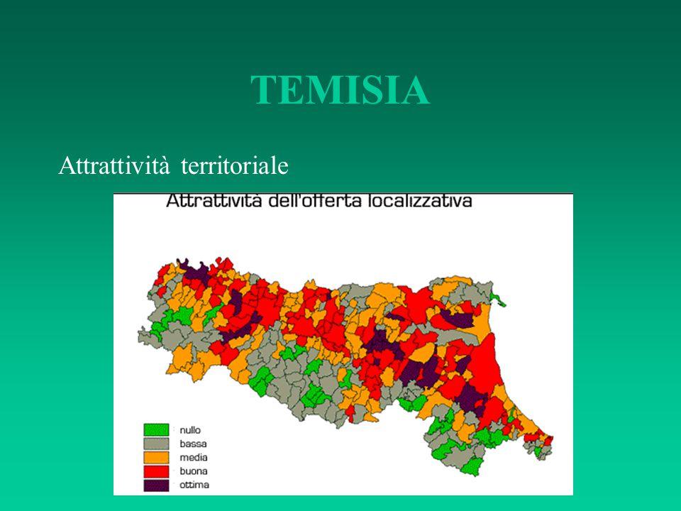 TEMISIA Attrattività territoriale