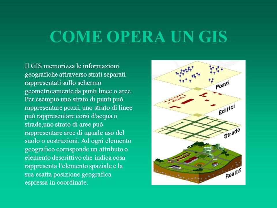 COME OPERA UN GIS Il GIS memorizza le informazioni geografiche attraverso strati separati rappresentati sullo schermo geometricamente da punti linee o