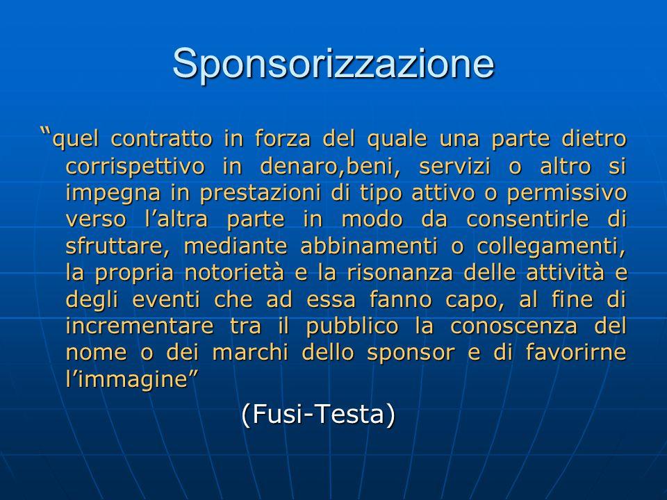 """Sponsorizzazione """" quel contratto in forza del quale una parte dietro corrispettivo in denaro,beni, servizi o altro si impegna in prestazioni di tipo"""