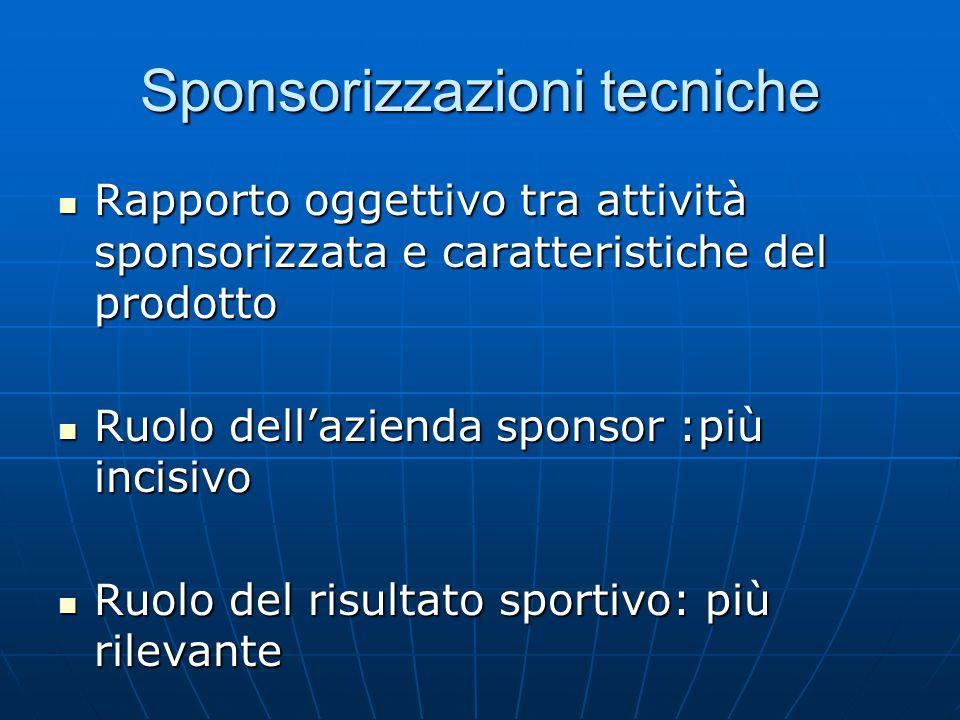 Sponsorizzazioni tecniche Rapporto oggettivo tra attività sponsorizzata e caratteristiche del prodotto Rapporto oggettivo tra attività sponsorizzata e