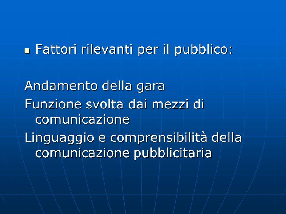 Fattori rilevanti per il pubblico: Fattori rilevanti per il pubblico: Andamento della gara Funzione svolta dai mezzi di comunicazione Linguaggio e com