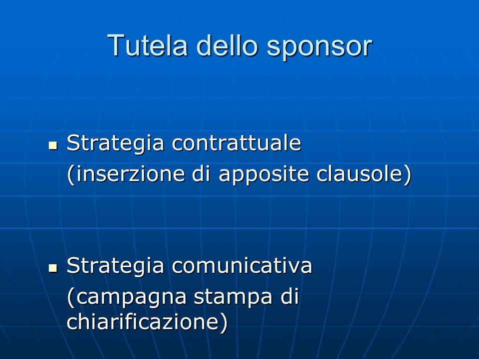 Tutela dello sponsor Strategia contrattuale Strategia contrattuale (inserzione di apposite clausole) Strategia comunicativa Strategia comunicativa (ca