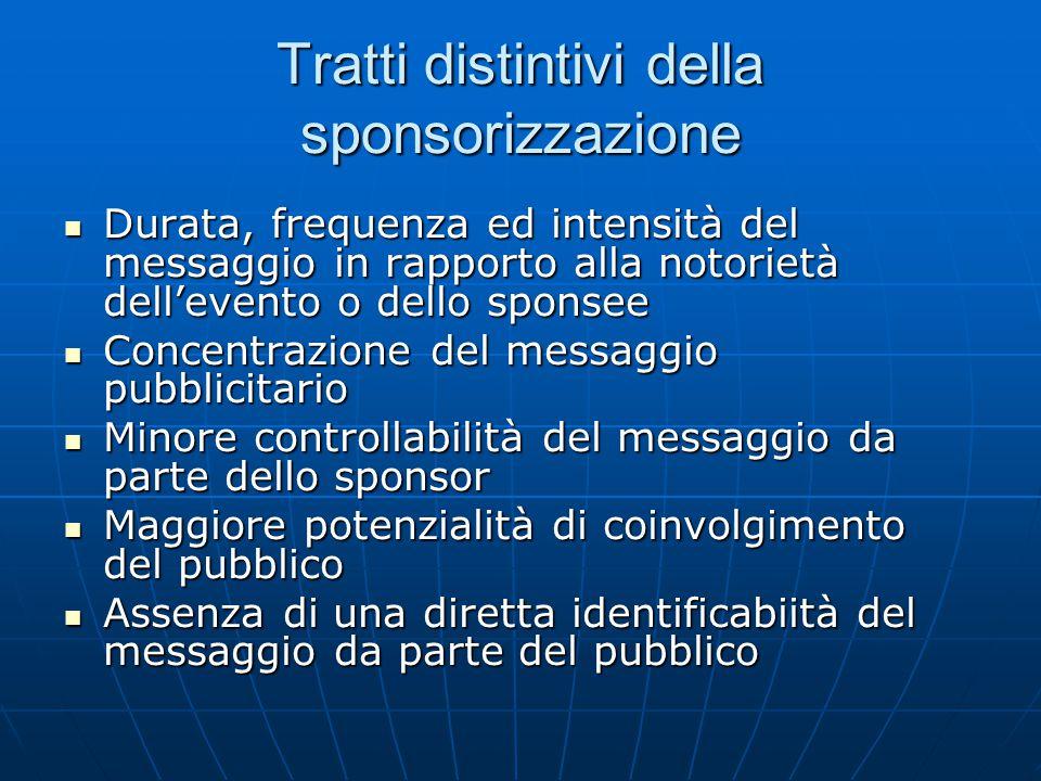 Tratti distintivi della sponsorizzazione Durata, frequenza ed intensità del messaggio in rapporto alla notorietà dell'evento o dello sponsee Durata, f