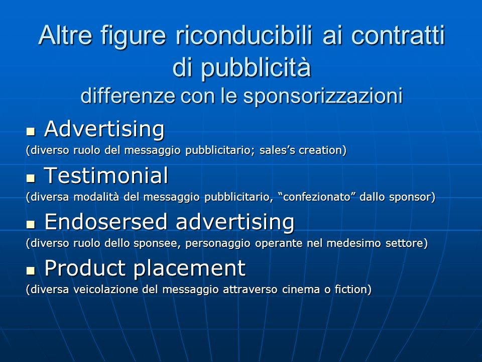 Altre figure riconducibili ai contratti di pubblicità differenze con le sponsorizzazioni Advertising Advertising (diverso ruolo del messaggio pubblici