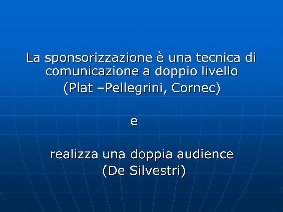 La sponsorizzazione è una tecnica di comunicazione a doppio livello La sponsorizzazione è una tecnica di comunicazione a doppio livello (Plat –Pellegr