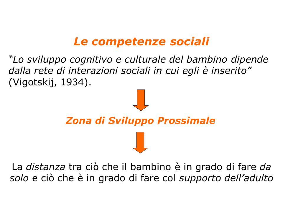10 Anolli, Psicologia della cultura, Il Mulino, 2004 Capitolo 4.