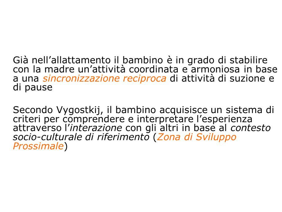 11 Anolli, Psicologia della cultura, Il Mulino, 2004 Capitolo 4.