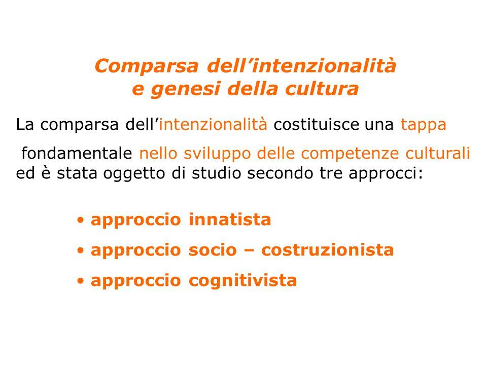 19 Anolli, Psicologia della cultura, Il Mulino, 2004 Capitolo 4.