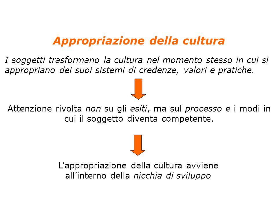 2 Appropriazione della cultura I soggetti trasformano la cultura nel momento stesso in cui si appropriano dei suoi sistemi di credenze, valori e prati