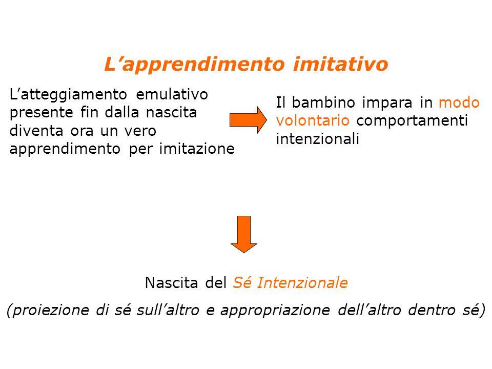 25 Anolli, Psicologia della cultura, Il Mulino, 2004 Capitolo 4.