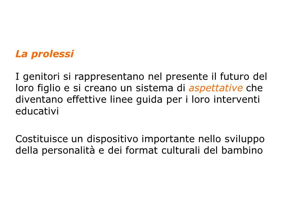 35 Anolli, Psicologia della cultura, Il Mulino, 2004 Capitolo 4.