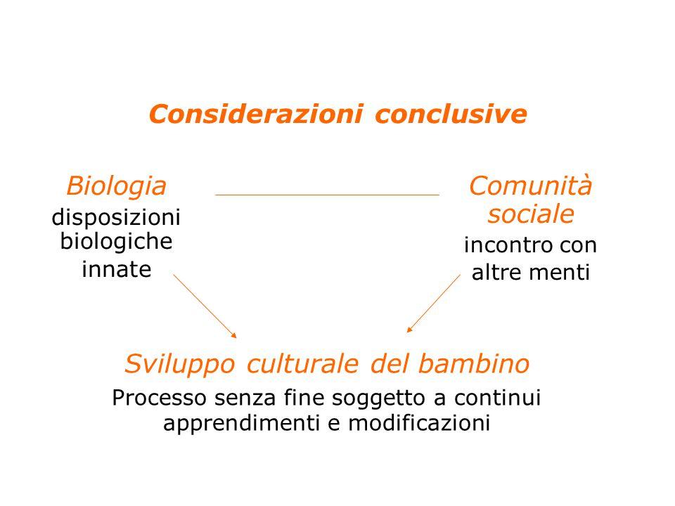 36 Anolli, Psicologia della cultura, Il Mulino, 2004 Capitolo 4.