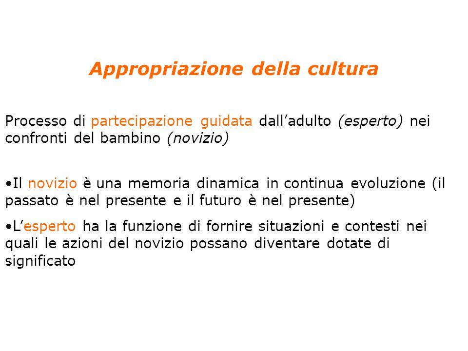4 Anolli, Psicologia della cultura, Il Mulino, 2004 Capitolo 4. LO SVILUPPO DELLA CULTURA NEL BAMBINO Appropriazione della cultura Processo di parteci